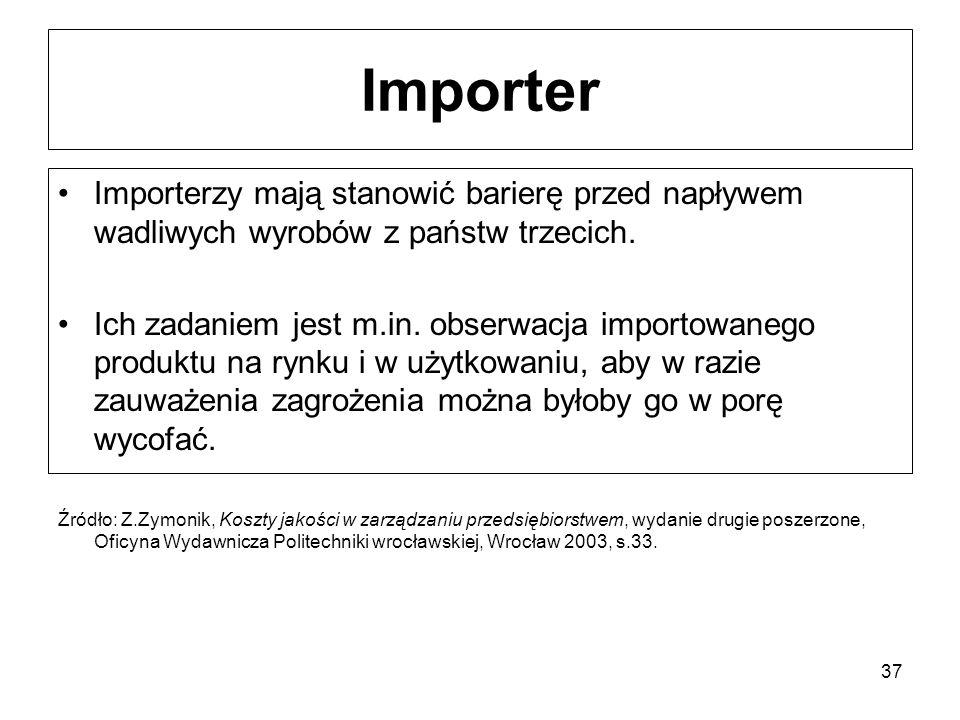 Importer Importerzy mają stanowić barierę przed napływem wadliwych wyrobów z państw trzecich.