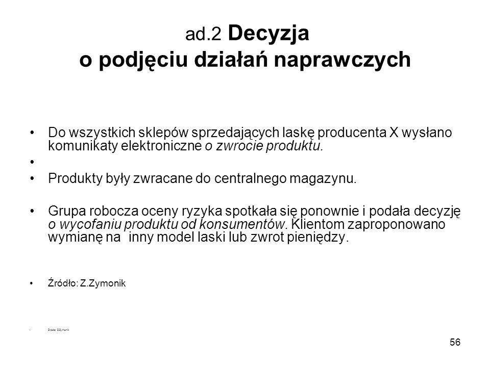 ad.2 Decyzja o podjęciu działań naprawczych