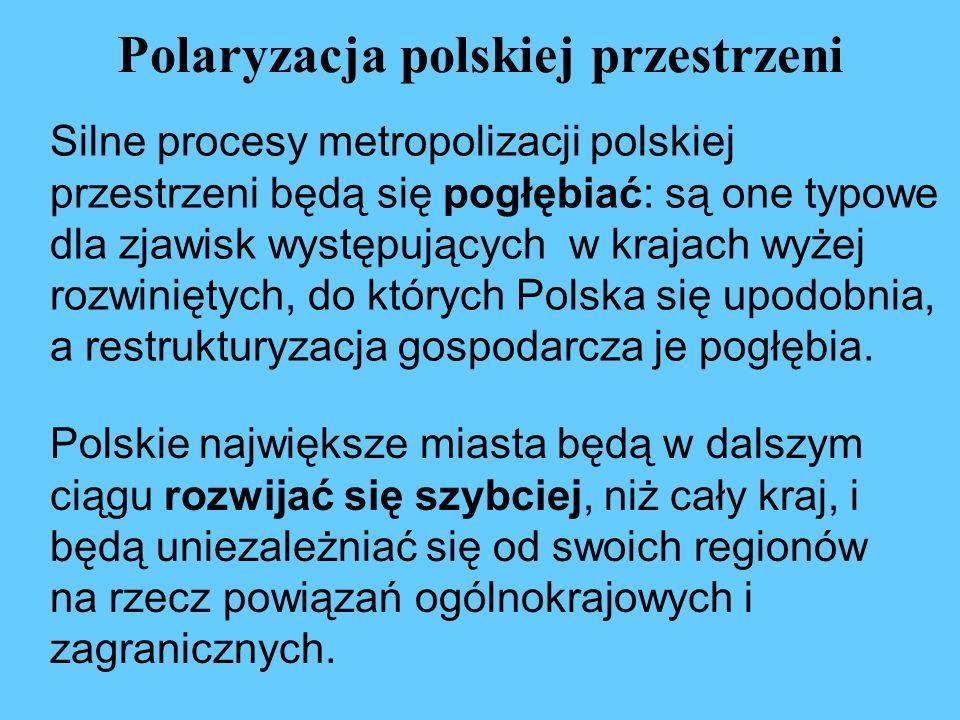 Polaryzacja polskiej przestrzeni