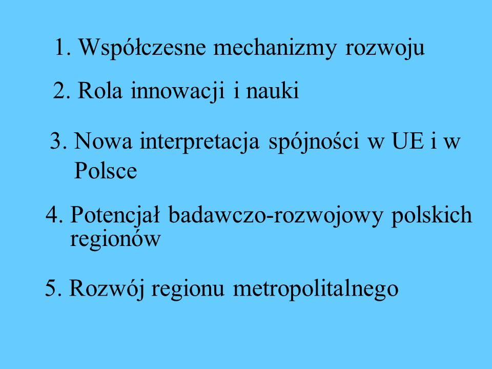 1. Współczesne mechanizmy rozwoju
