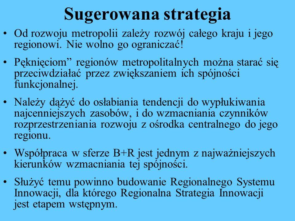 Sugerowana strategiaOd rozwoju metropolii zależy rozwój całego kraju i jego regionowi. Nie wolno go ograniczać!