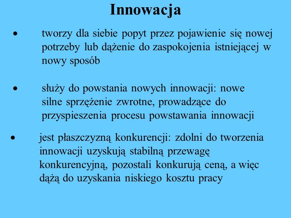 Innowacjatworzy dla siebie popyt przez pojawienie się nowej potrzeby lub dążenie do zaspokojenia istniejącej w nowy sposób.