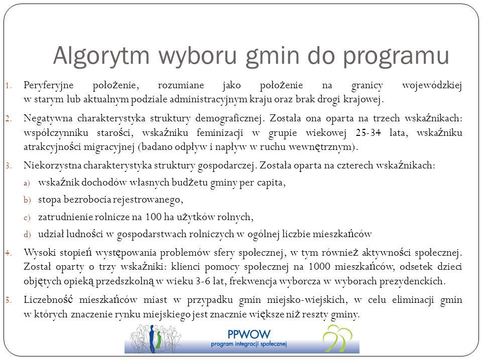 Algorytm wyboru gmin do programu