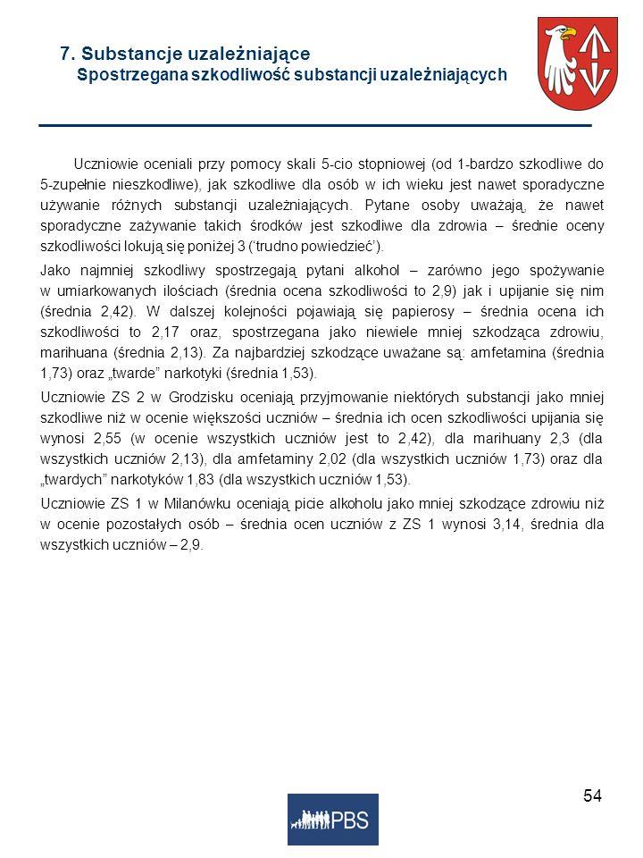 7. Substancje uzależniające Spostrzegana szkodliwość substancji uzależniających