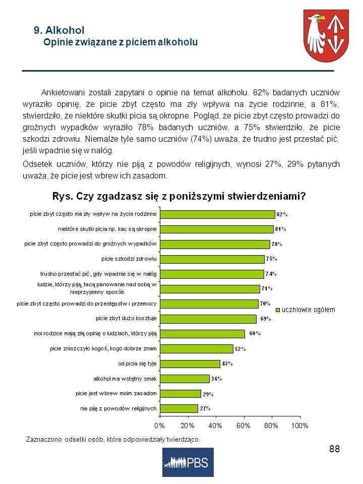 9. Alkohol Opinie związane z piciem alkoholu