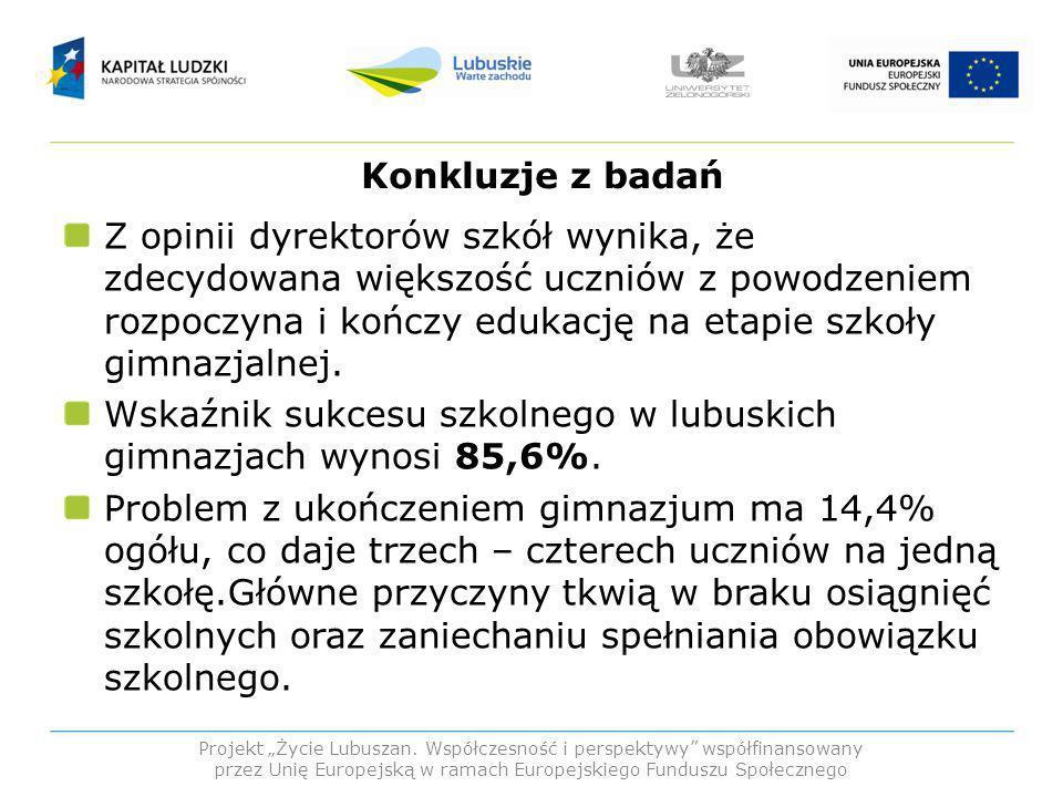 Wskaźnik sukcesu szkolnego w lubuskich gimnazjach wynosi 85,6%.