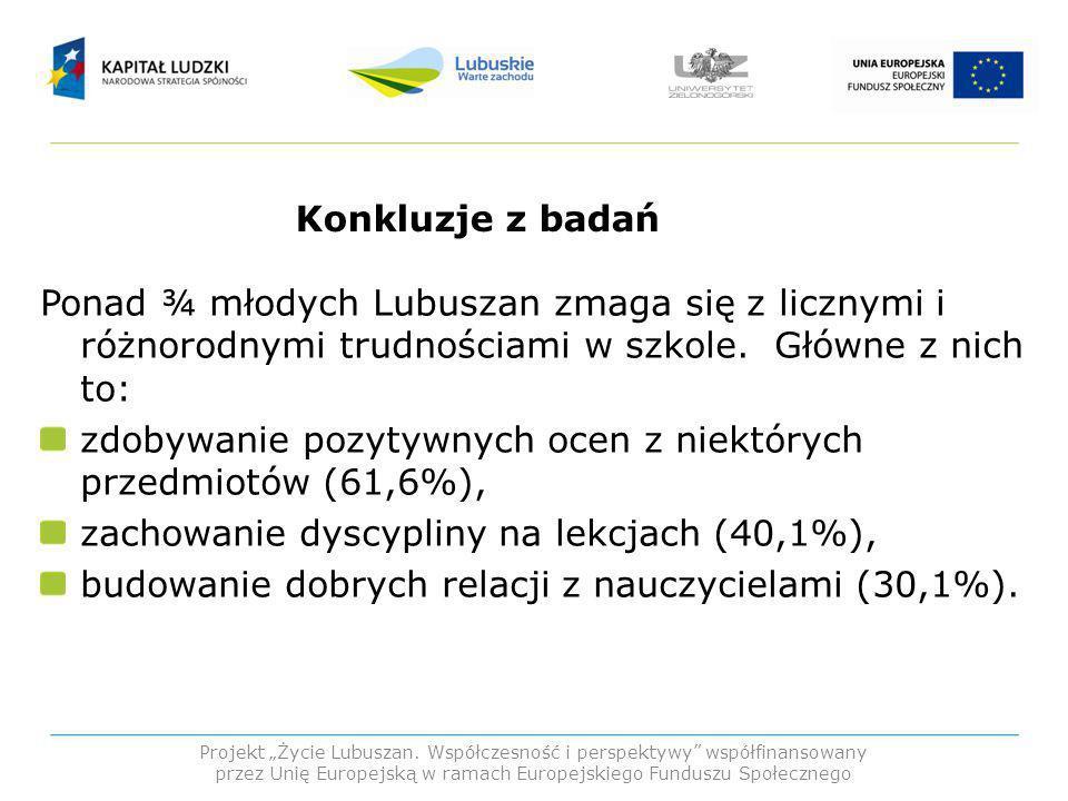 zdobywanie pozytywnych ocen z niektórych przedmiotów (61,6%),