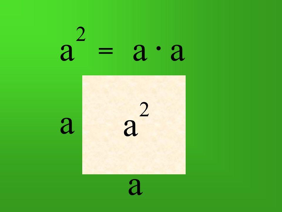 a 2 . a a = a 2 a a^2 z definicji potęgi równy jest a*a. Jest to pole kwadratu o boku a. a