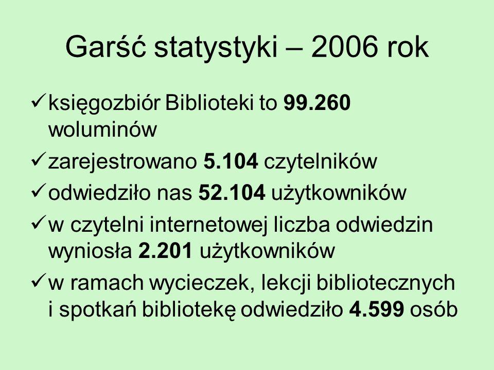 Garść statystyki – 2006 rok księgozbiór Biblioteki to 99.260 woluminów