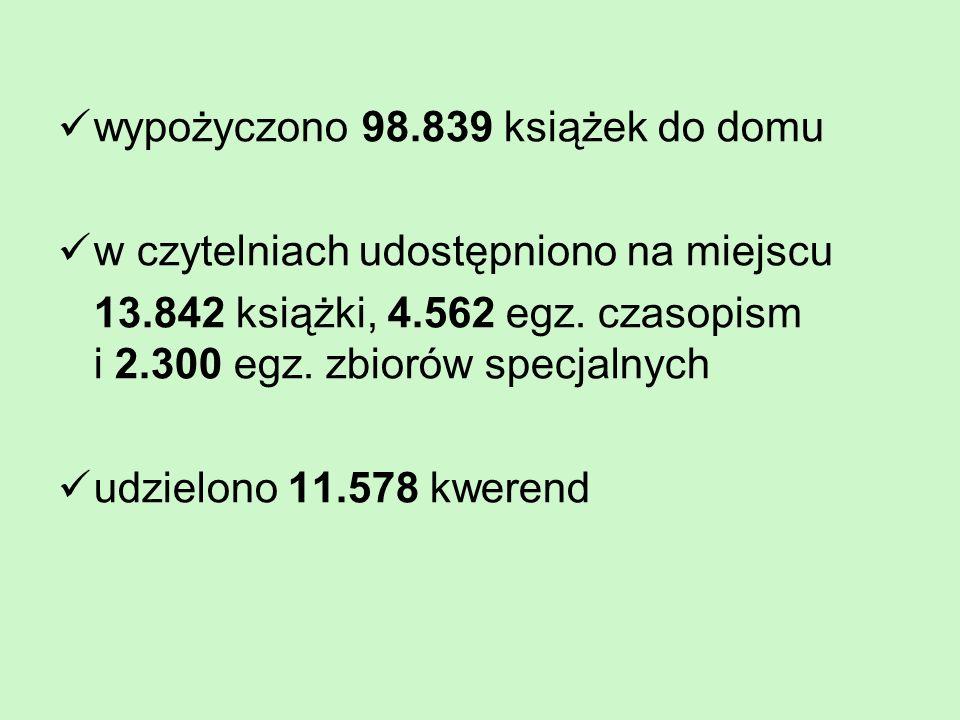 wypożyczono 98.839 książek do domu
