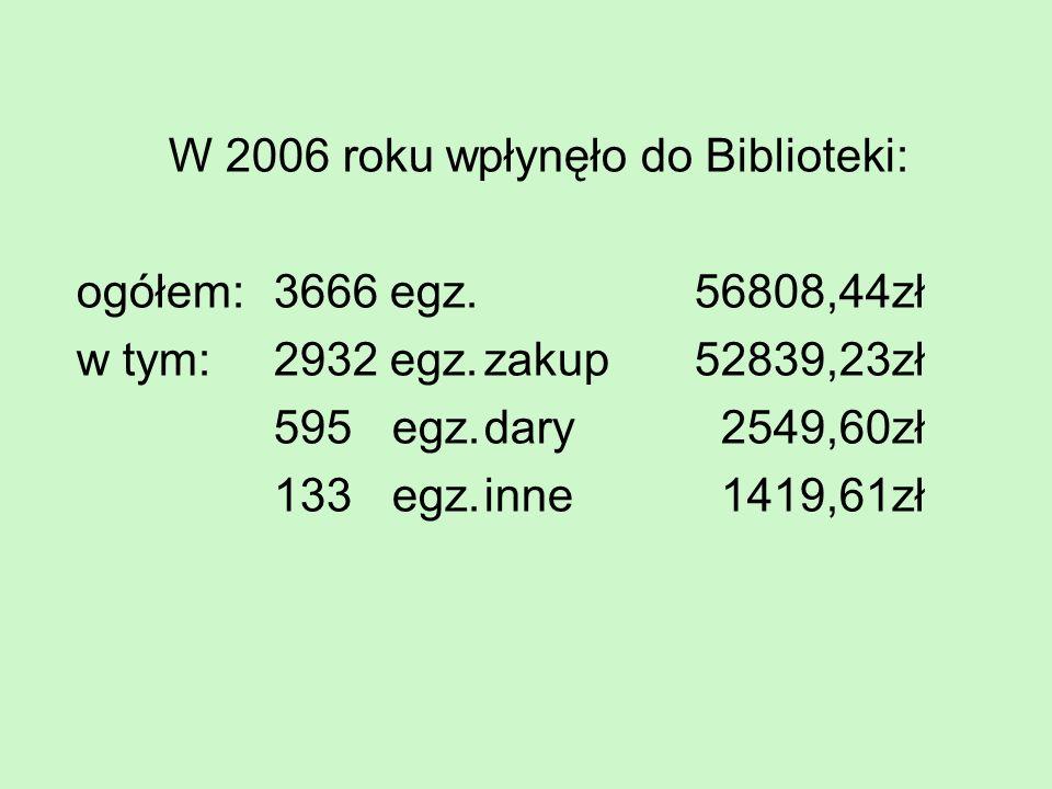 W 2006 roku wpłynęło do Biblioteki: