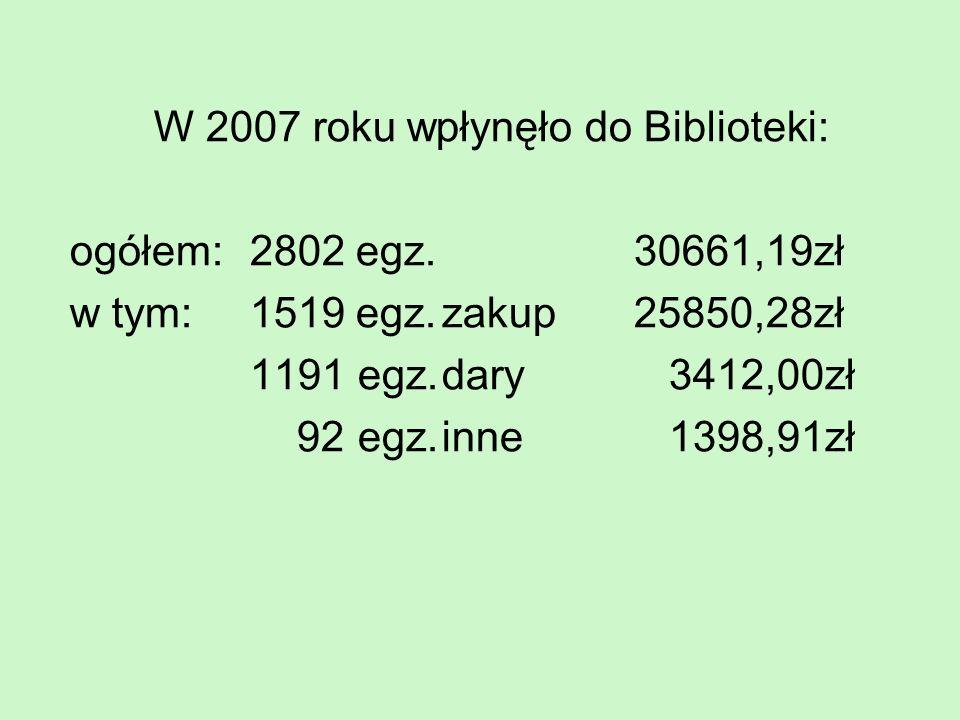 W 2007 roku wpłynęło do Biblioteki: