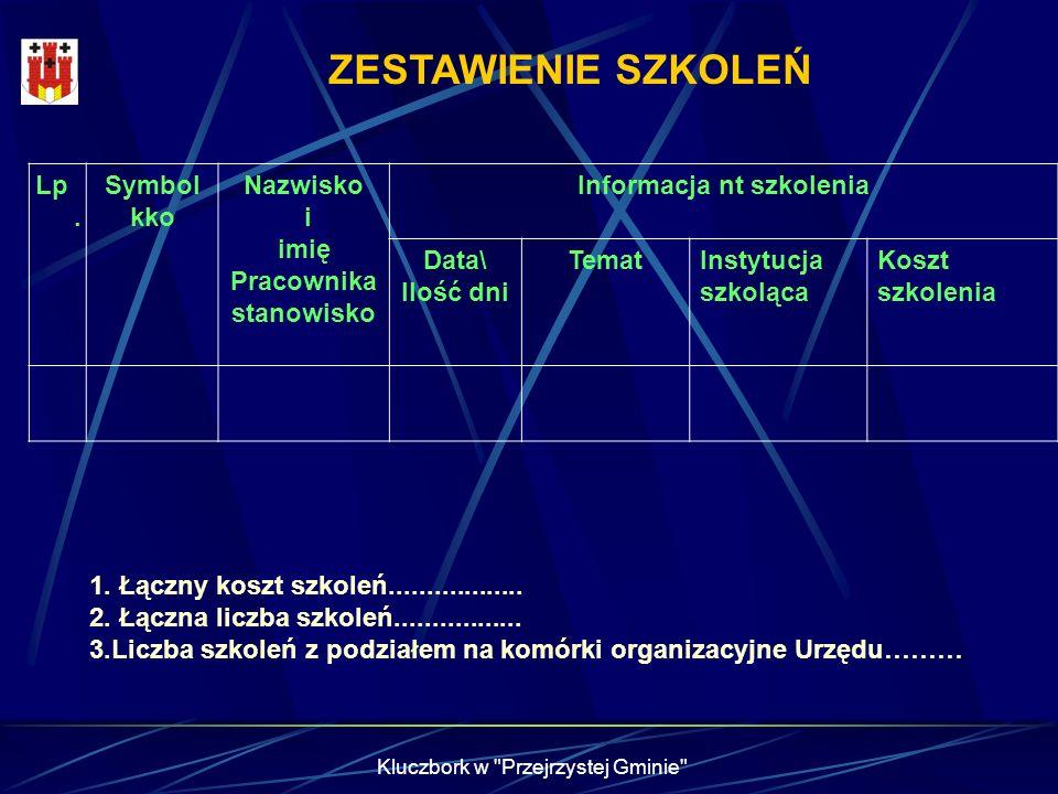 Informacja nt szkolenia