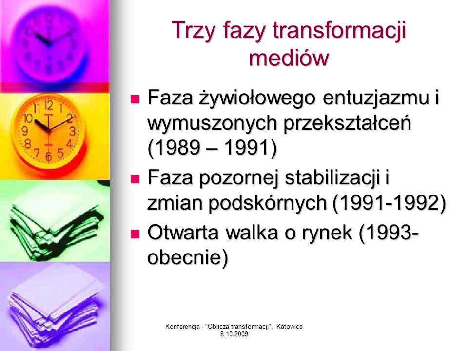 Trzy fazy transformacji mediów