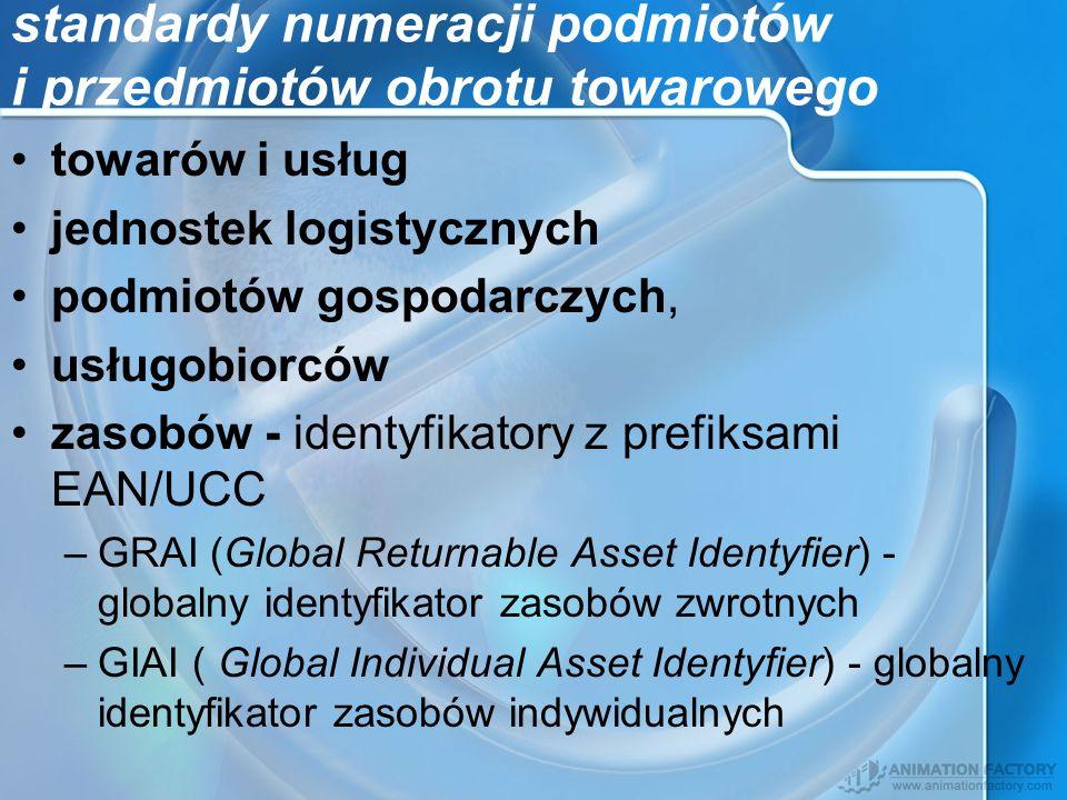 standardy numeracji podmiotów i przedmiotów obrotu towarowego