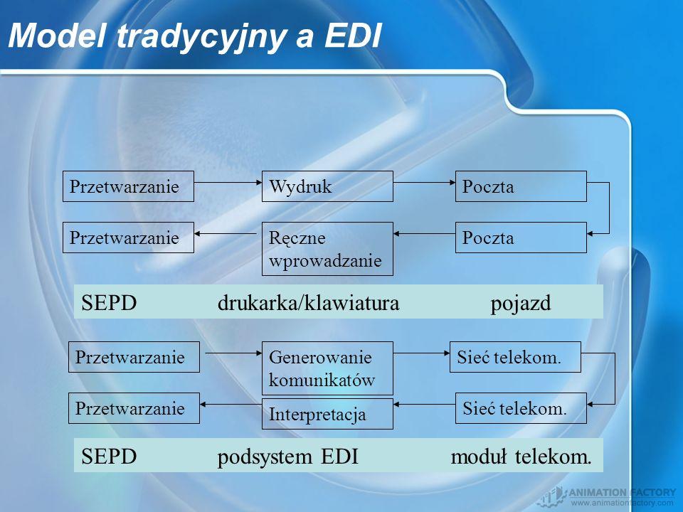 Model tradycyjny a EDI SEPD drukarka/klawiatura pojazd