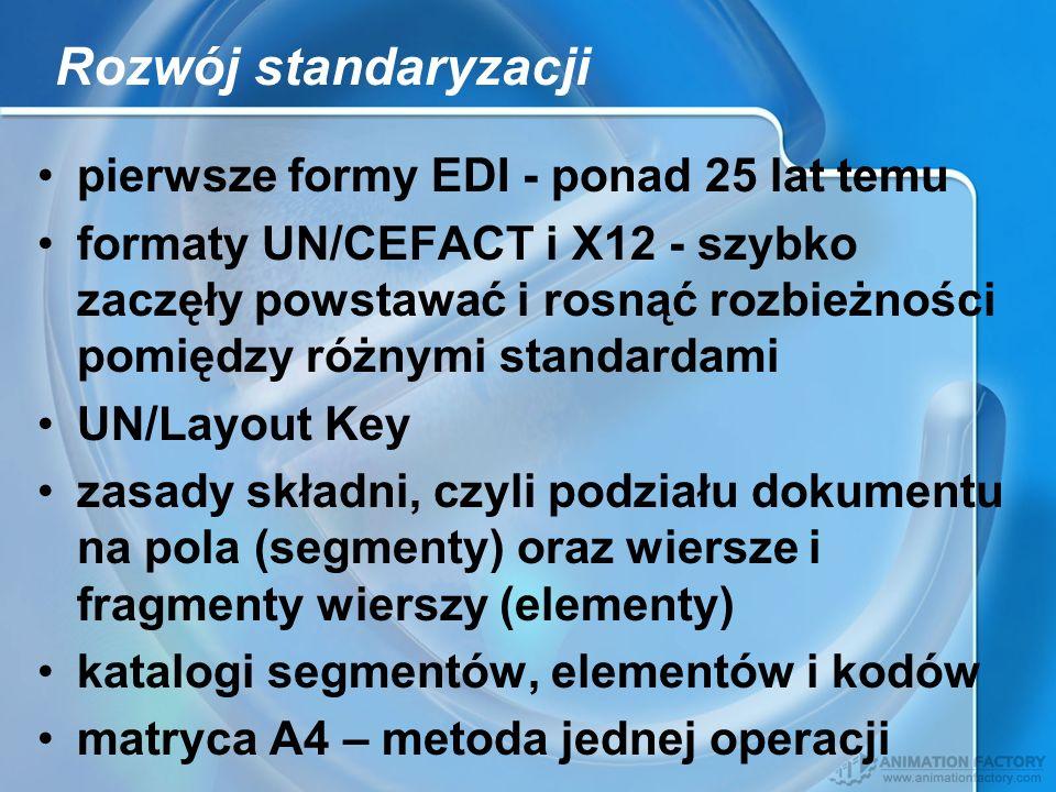 Rozwój standaryzacji pierwsze formy EDI - ponad 25 lat temu