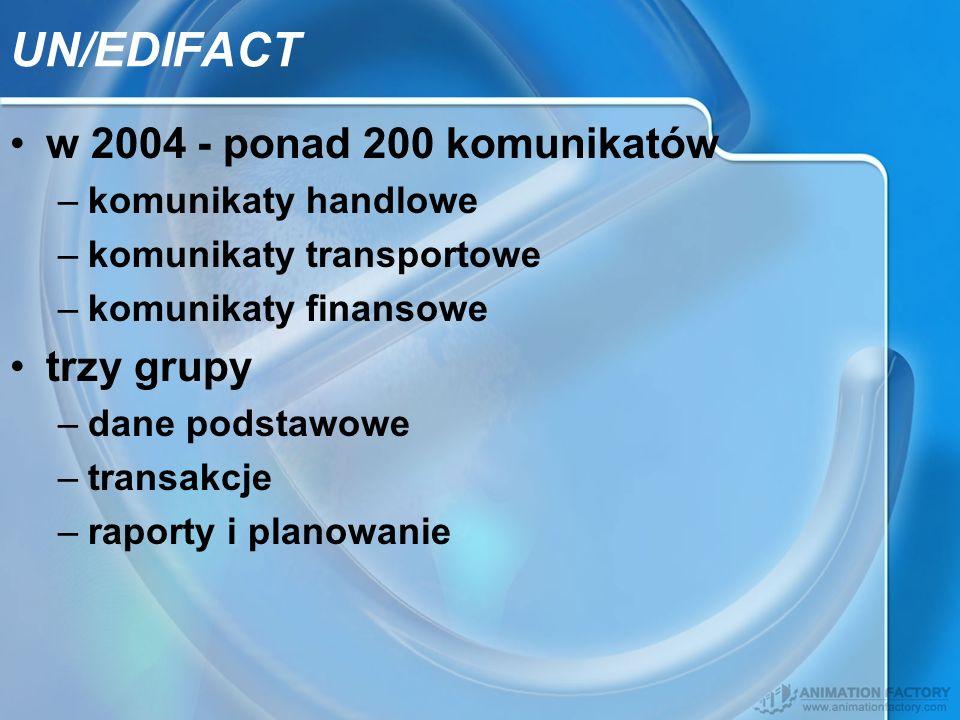 UN/EDIFACT w 2004 - ponad 200 komunikatów trzy grupy