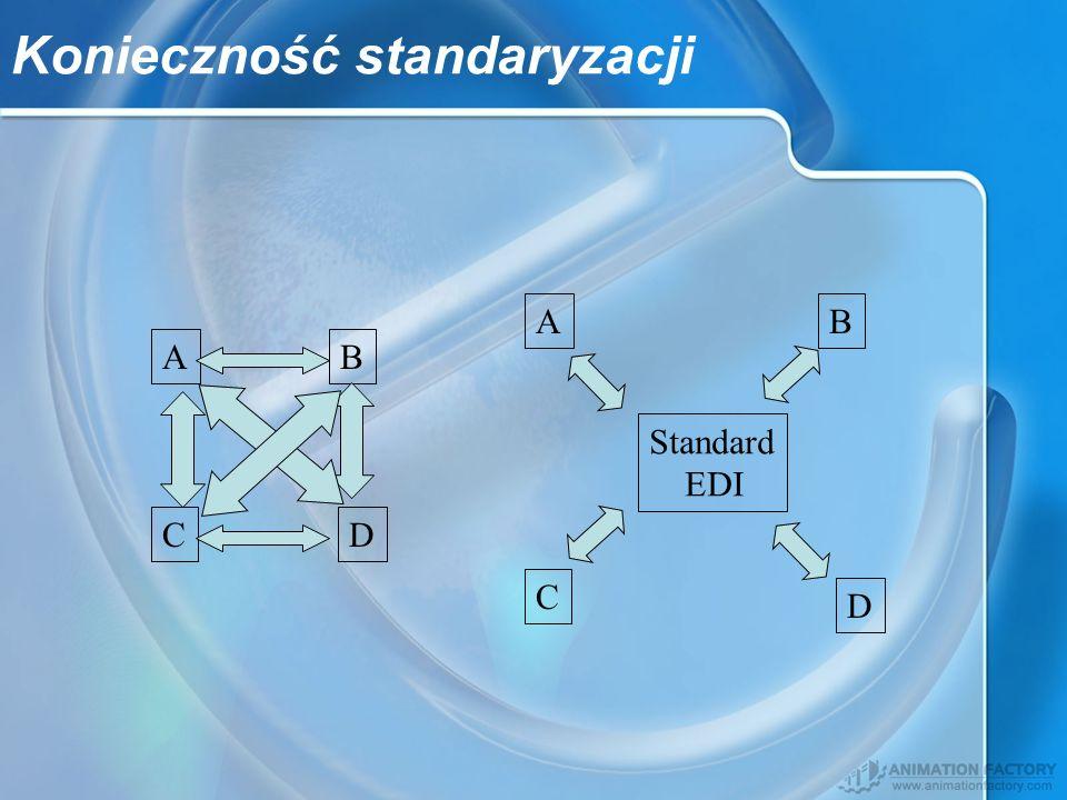 Konieczność standaryzacji