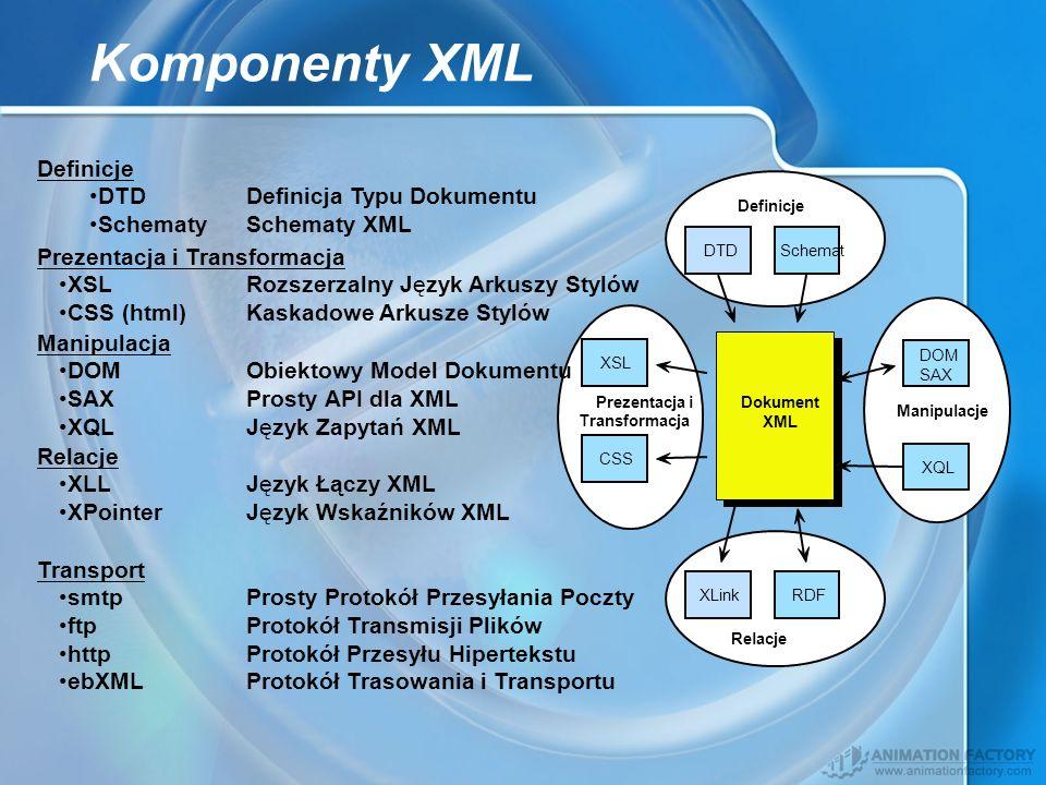 Komponenty XML DTD Definicja Typu Dokumentu Schematy Schematy XML