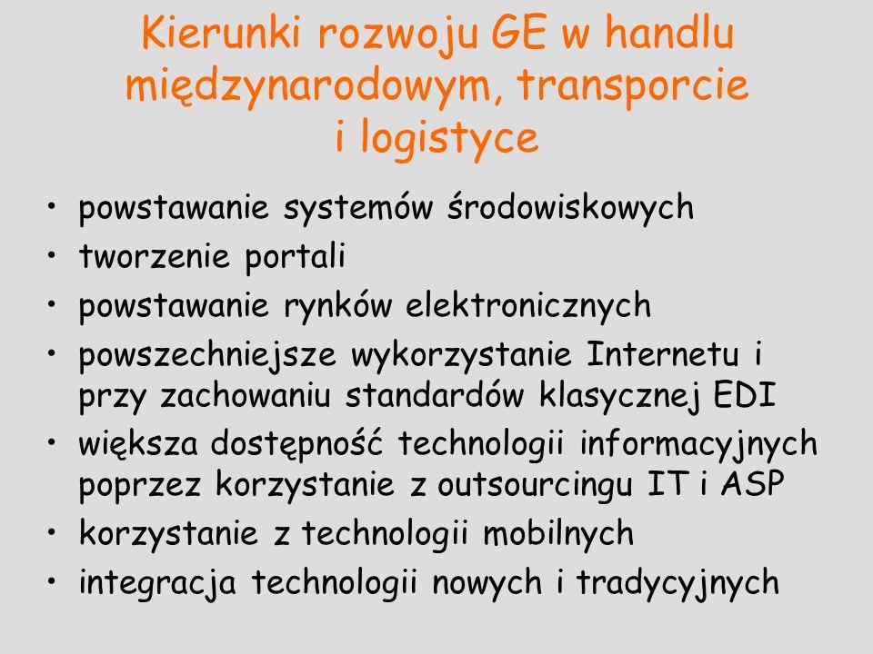 Kierunki rozwoju GE w handlu międzynarodowym, transporcie i logistyce