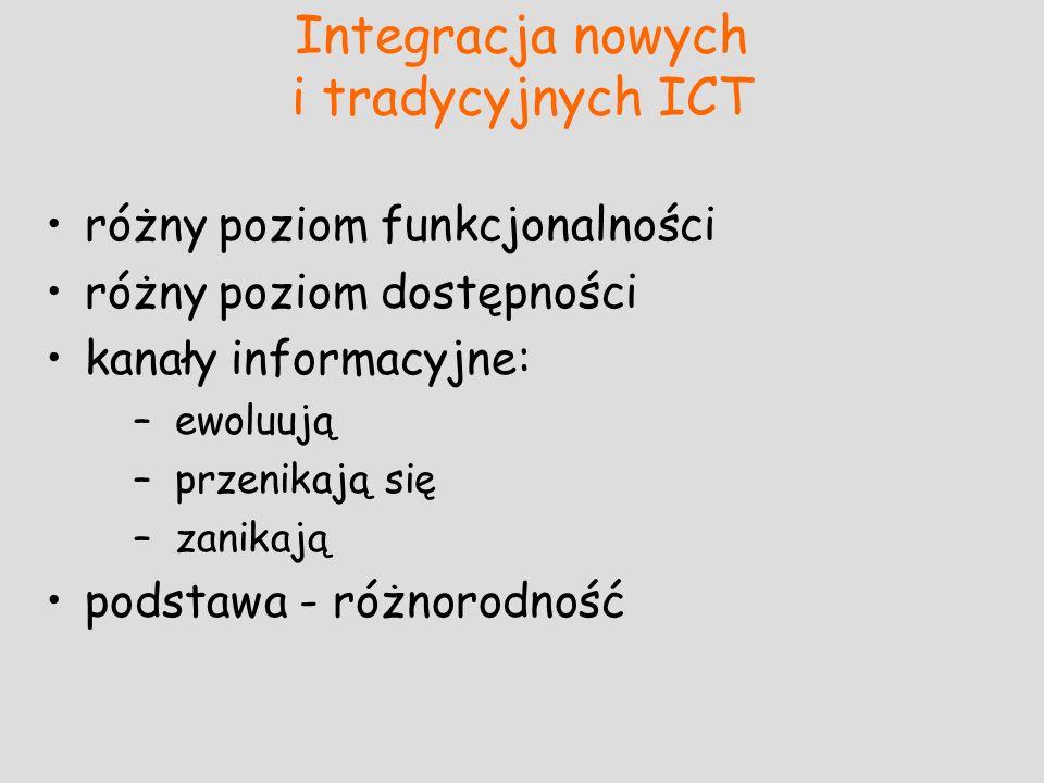 Integracja nowych i tradycyjnych ICT