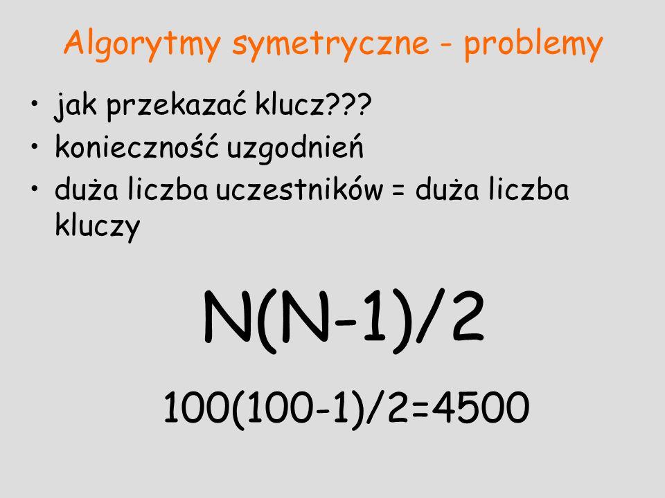Algorytmy symetryczne - problemy