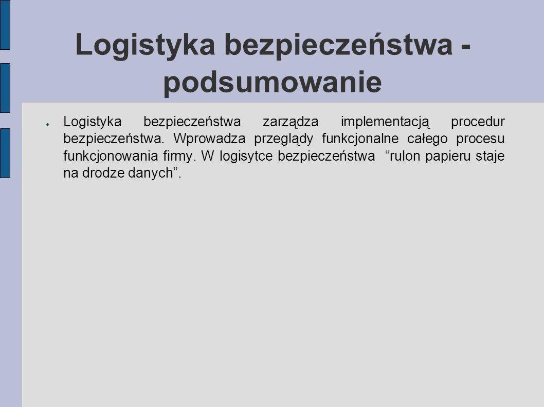 Logistyka bezpieczeństwa - podsumowanie