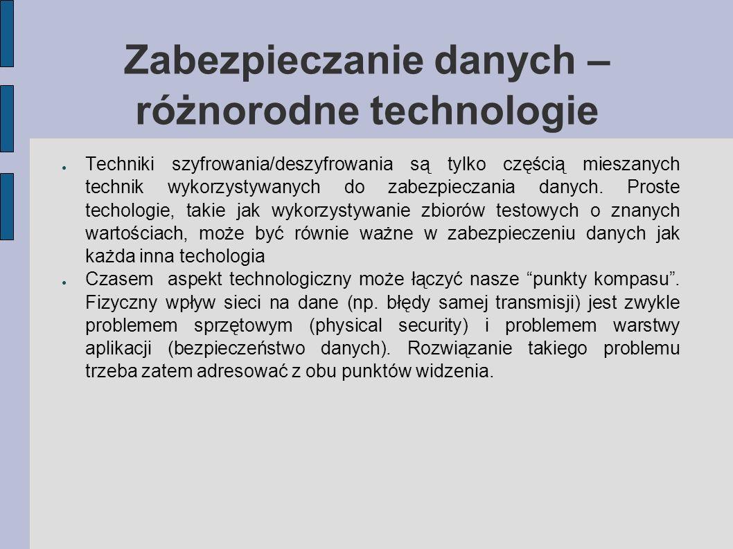 Zabezpieczanie danych – różnorodne technologie