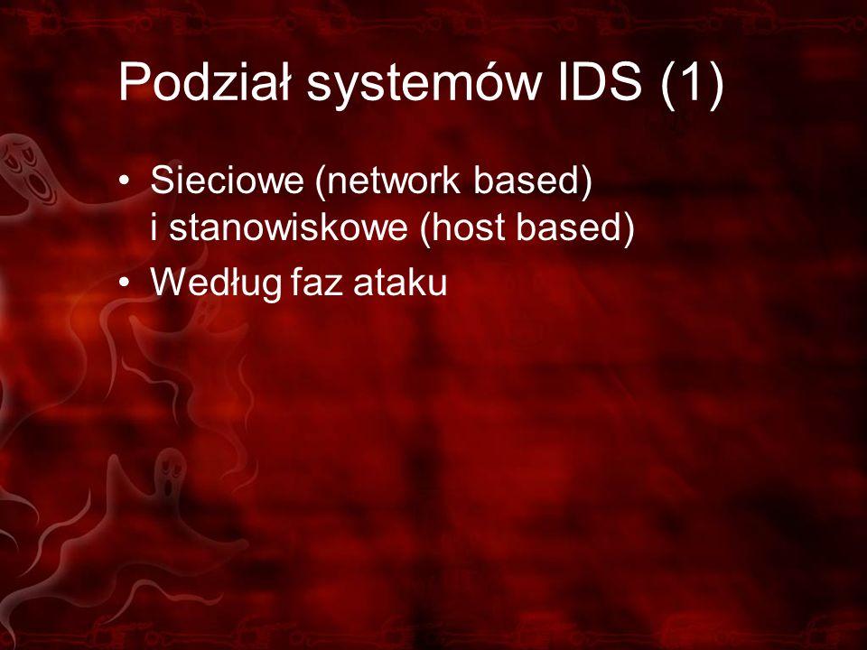 Podział systemów IDS (1)