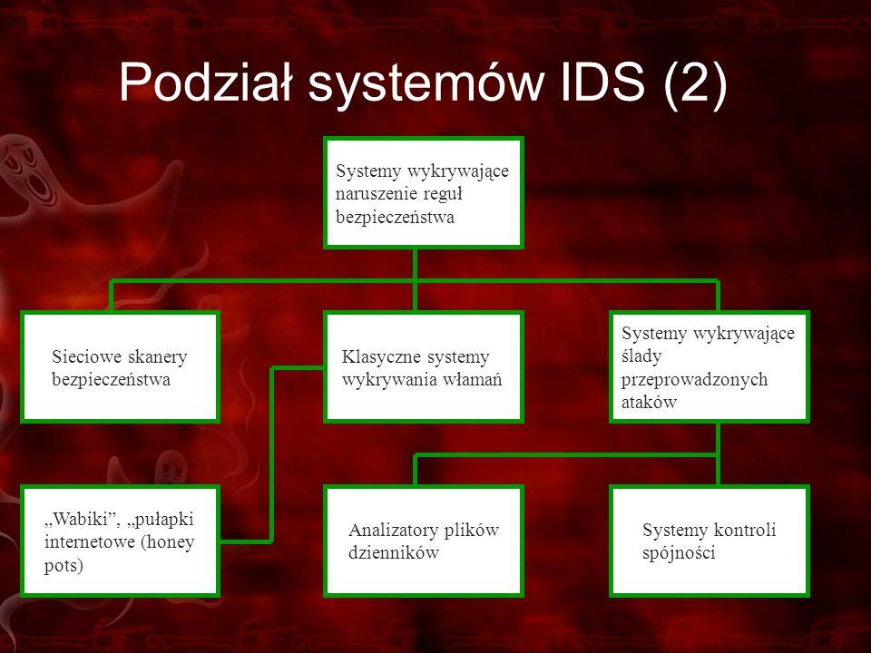 Podział systemów IDS (2)