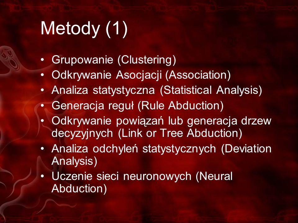 Metody (1) Grupowanie (Clustering) Odkrywanie Asocjacji (Association)