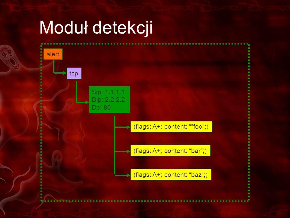 Moduł detekcji alert tcp Sip: 1.1.1.1 Dip: 2.2.2.2 Dp: 80