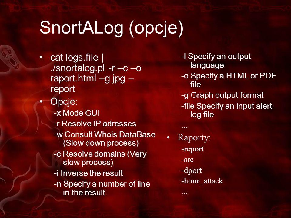 SnortALog (opcje) cat logs.file | ./snortalog.pl -r –c –o raport.html –g jpg –report. Opcje: -x Mode GUI.