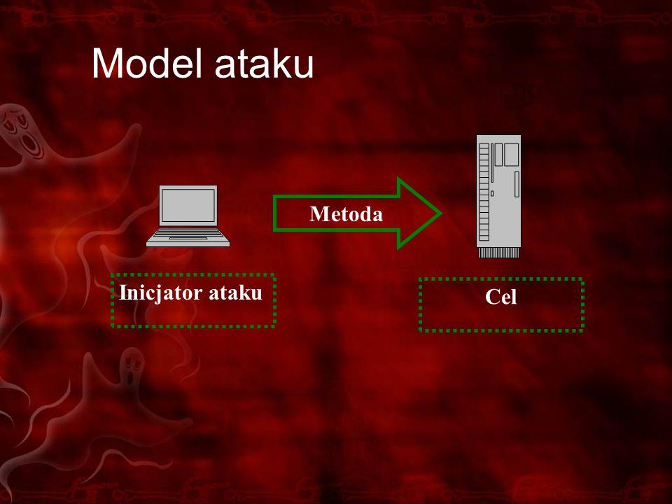 Model ataku Metoda Inicjator ataku Cel Nieformalny model ataku.