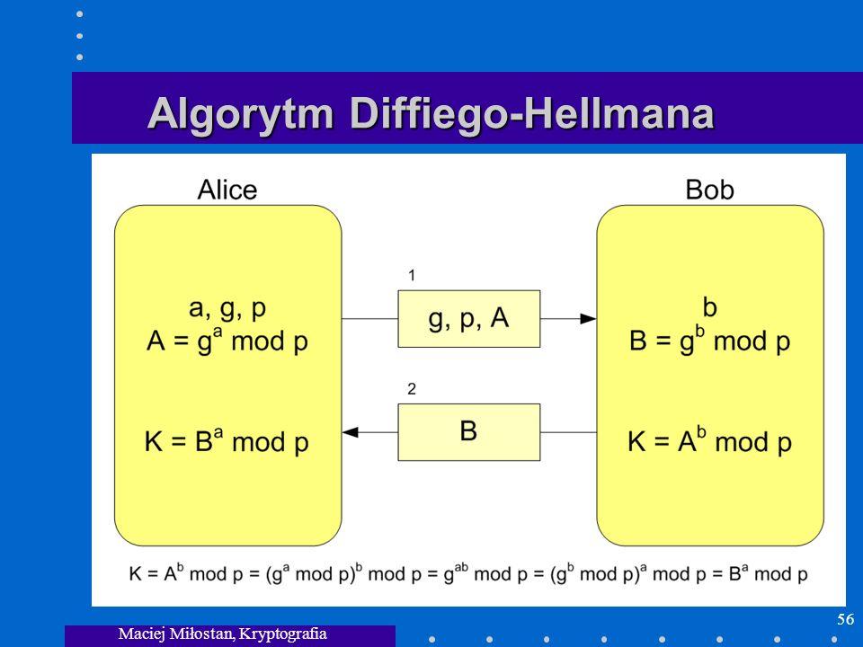 Algorytm Diffiego-Hellmana