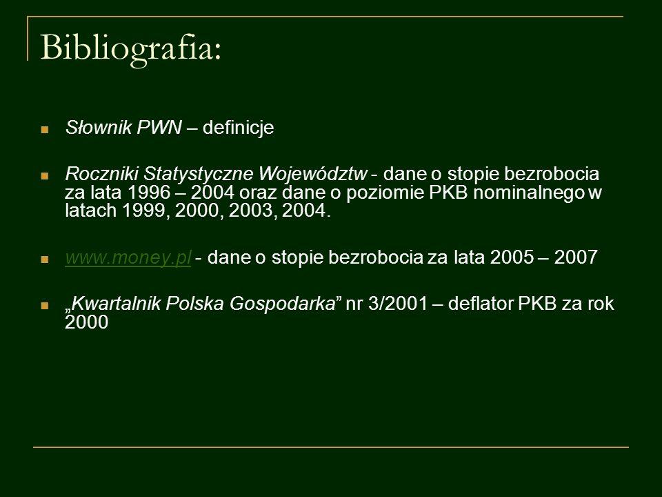 Bibliografia: Słownik PWN – definicje