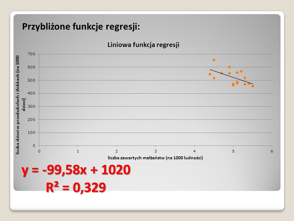 Przybliżone funkcje regresji: