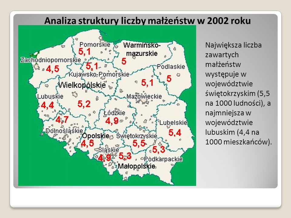 Analiza struktury liczby małżeństw w 2002 roku