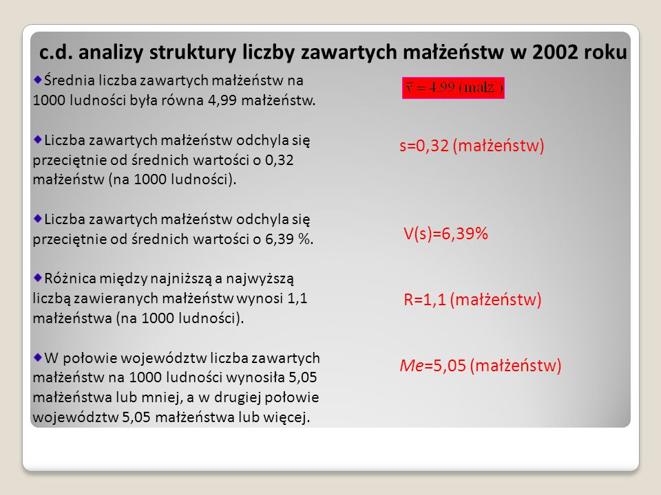 c.d. analizy struktury liczby zawartych małżeństw w 2002 roku