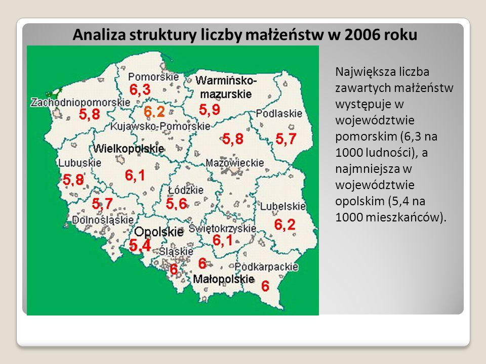 Analiza struktury liczby małżeństw w 2006 roku