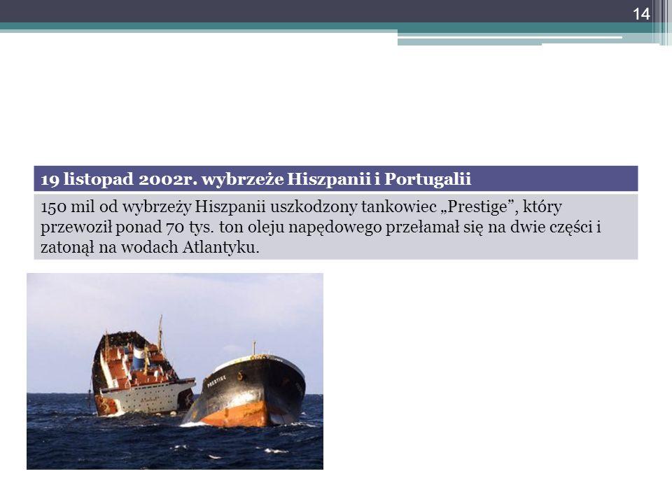 19 listopad 2002r. wybrzeże Hiszpanii i Portugalii