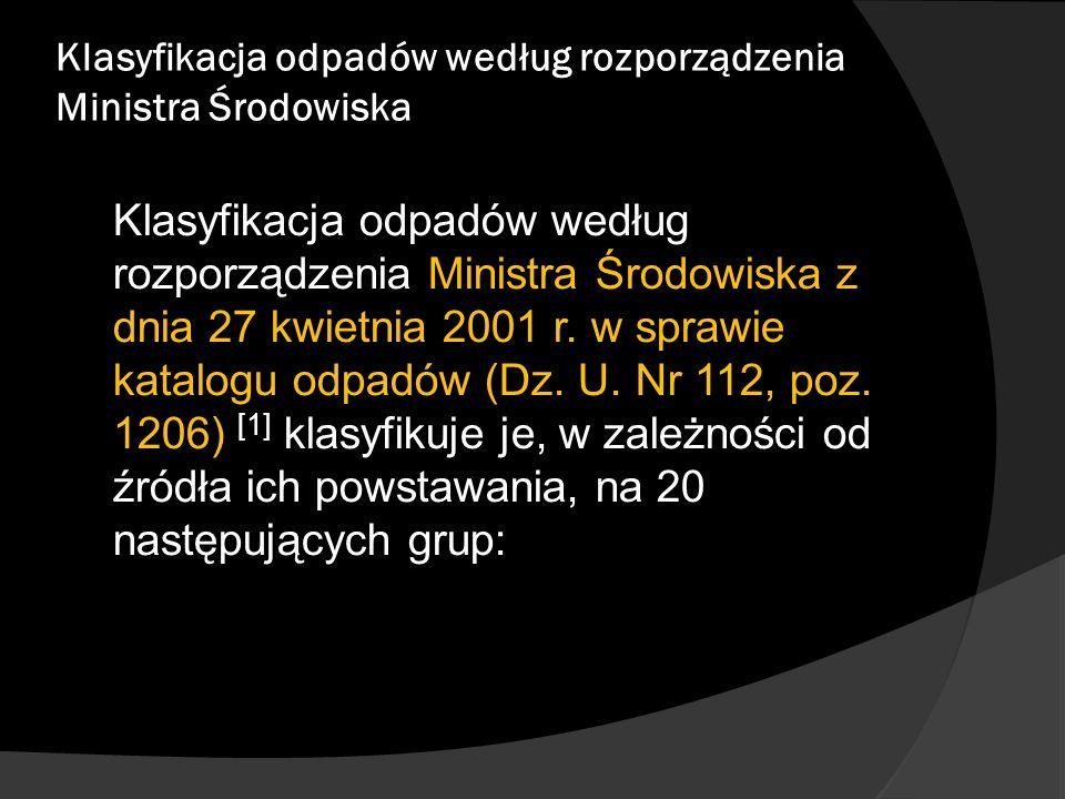 Klasyfikacja odpadów według rozporządzenia Ministra Środowiska