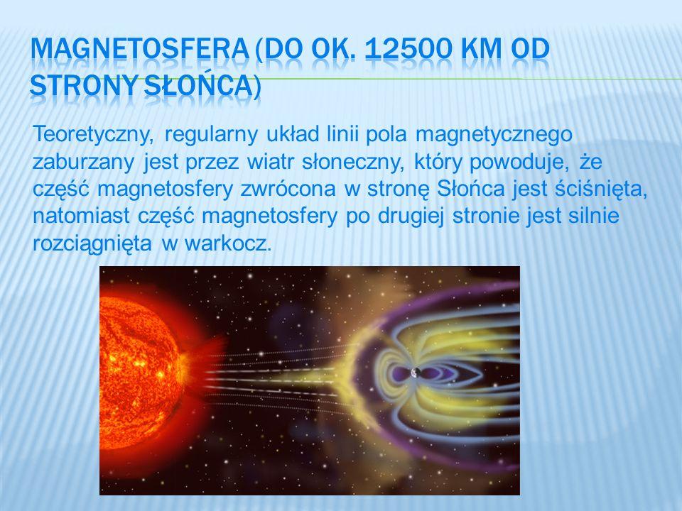 Magnetosfera (do ok. 12500 km od strony słońca)