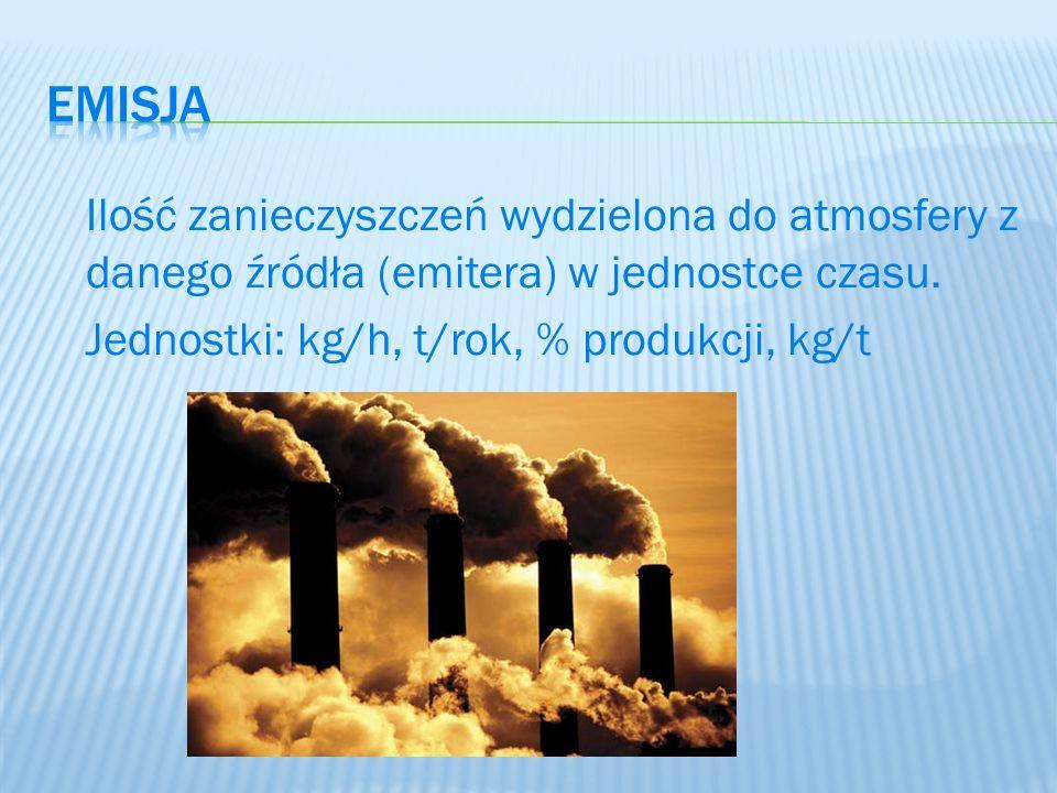 emisjaIlość zanieczyszczeń wydzielona do atmosfery z danego źródła (emitera) w jednostce czasu.