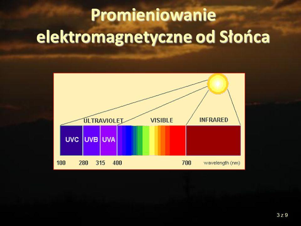 Promieniowanie elektromagnetyczne od Słońca