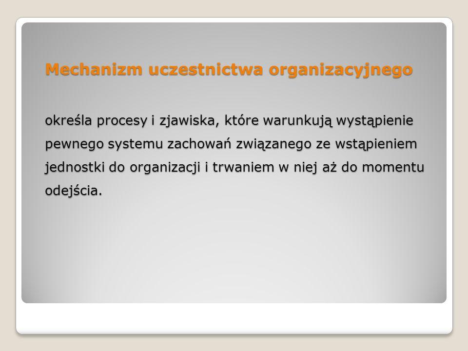Mechanizm uczestnictwa organizacyjnego określa procesy i zjawiska, które warunkują wystąpienie pewnego systemu zachowań związanego ze wstąpieniem jednostki do organizacji i trwaniem w niej aż do momentu odejścia.