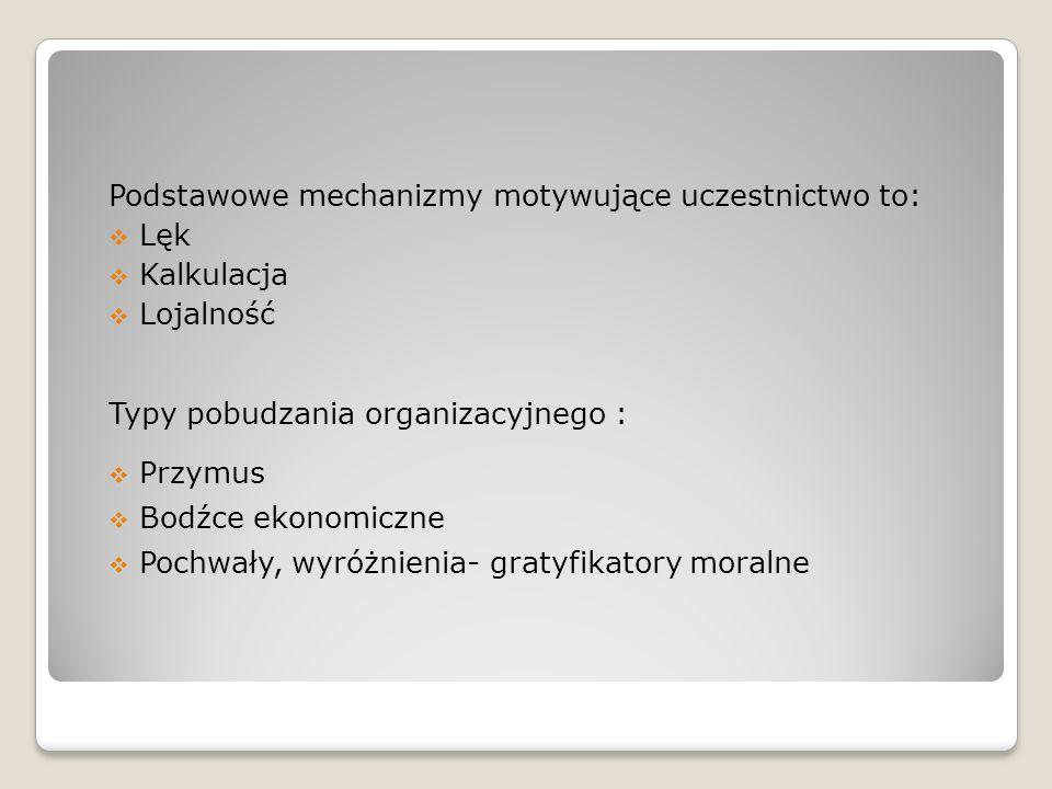 Podstawowe mechanizmy motywujące uczestnictwo to: