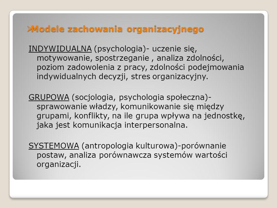 Modele zachowania organizacyjnego