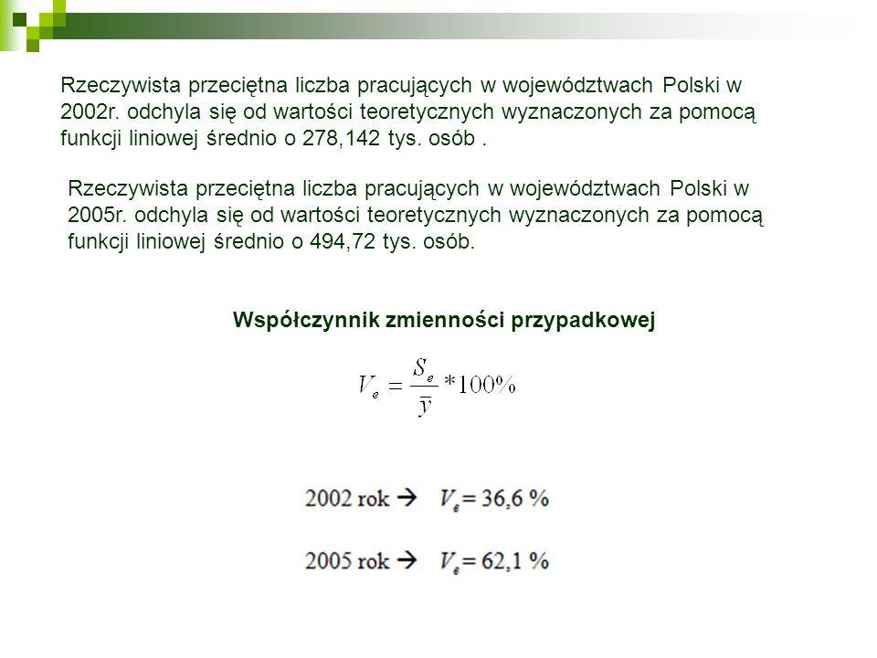 Rzeczywista przeciętna liczba pracujących w województwach Polski w 2002r. odchyla się od wartości teoretycznych wyznaczonych za pomocą funkcji liniowej średnio o 278,142 tys. osób .